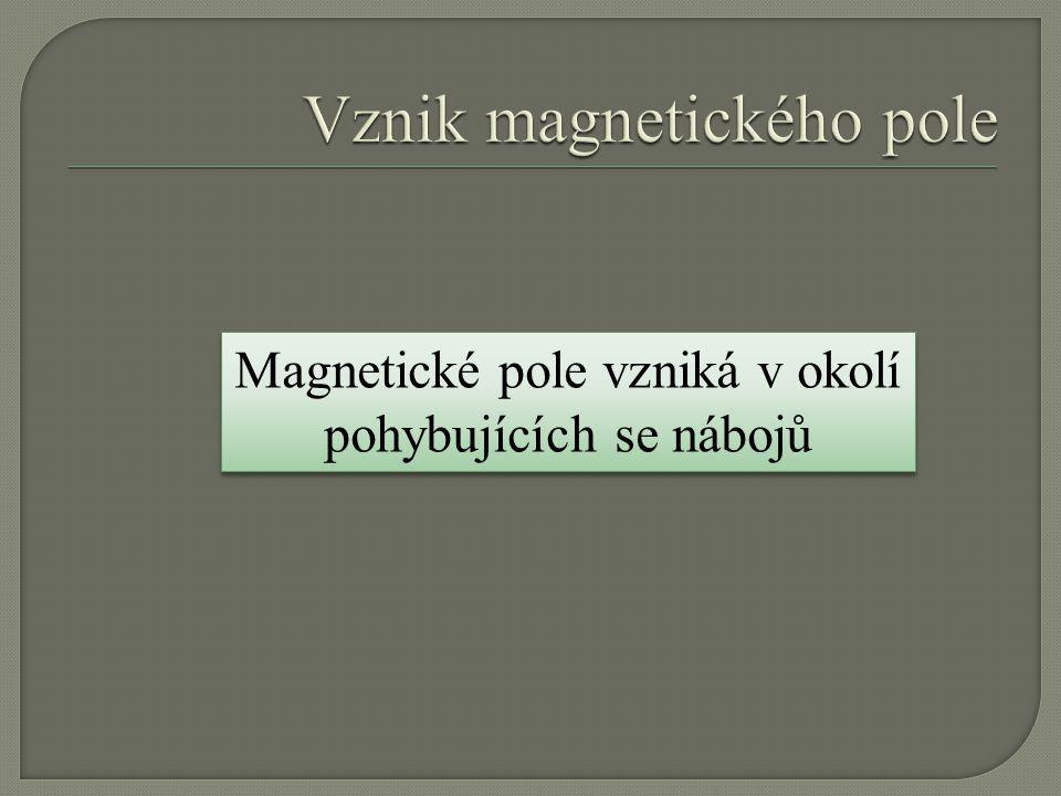 Magnetické pole vzniká v okolí pohybujících se nábojů