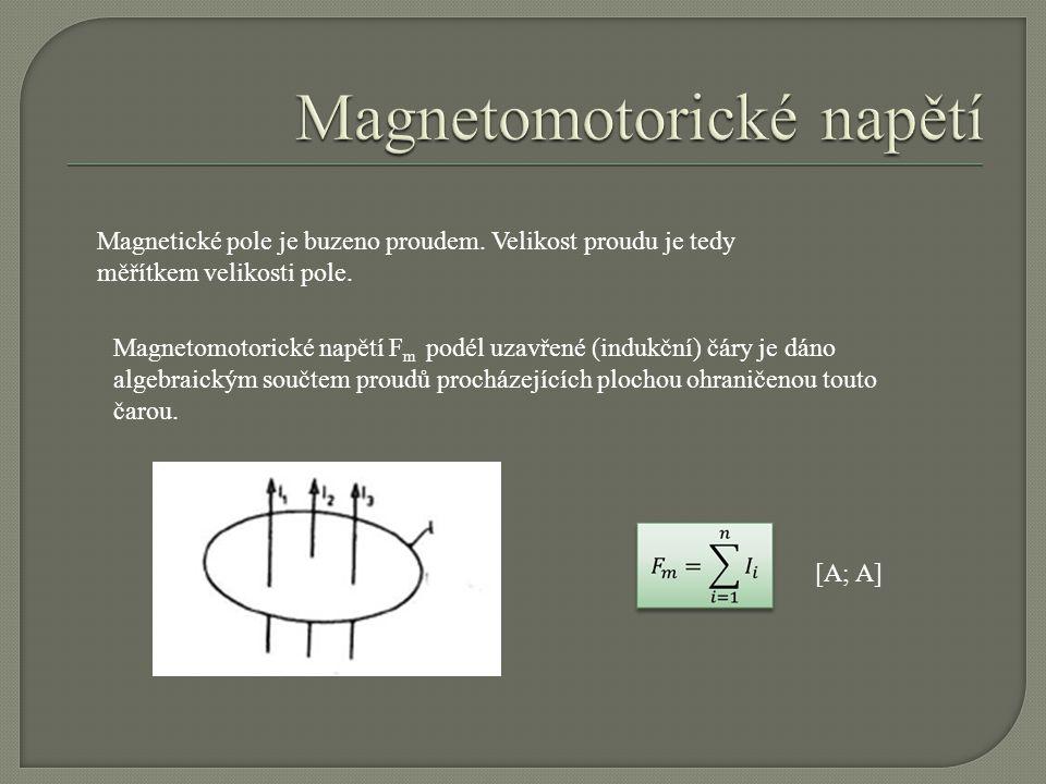 magnetická napětí Magnetomotorické napětí lze rozdělit na dílčí magnetická napětí Příklad cívky : U m1 - napětí podél ind.čáry uvnitř cívky U m2 - napětí podél ind.čáry vně cívky Pozn.: vně cívky obvykle uvažujeme mag.