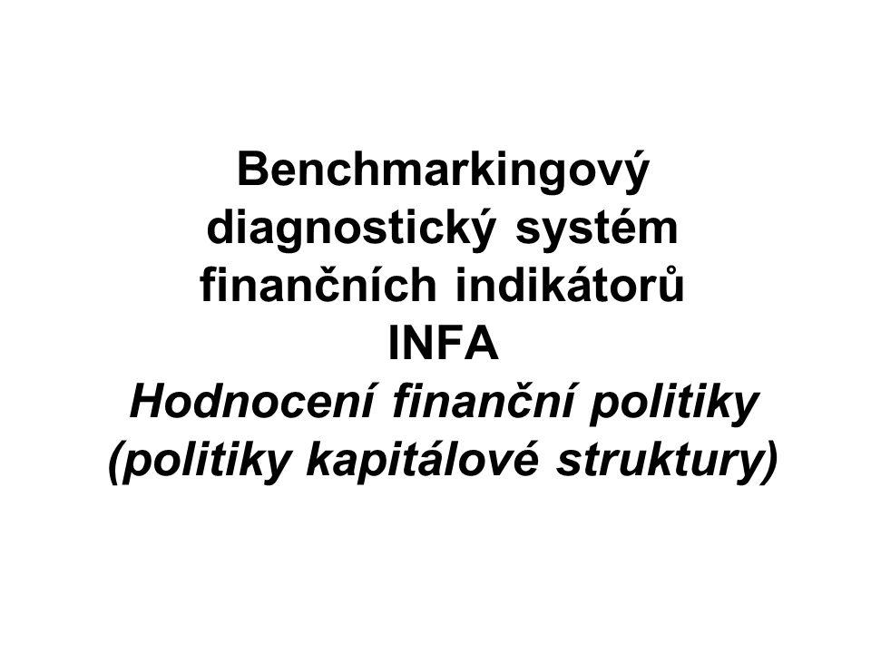 Benchmarkingový diagnostický systém finančních indikátorů INFA Hodnocení finanční politiky (politiky kapitálové struktury)