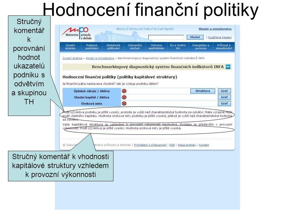 Hodnocení finanční politiky Stručný komentář k porovnání hodnot ukazatelů podniku s odvětvím a skupinou TH Stručný komentář k vhodnosti kapitálové struktury vzhledem k provozní výkonnosti