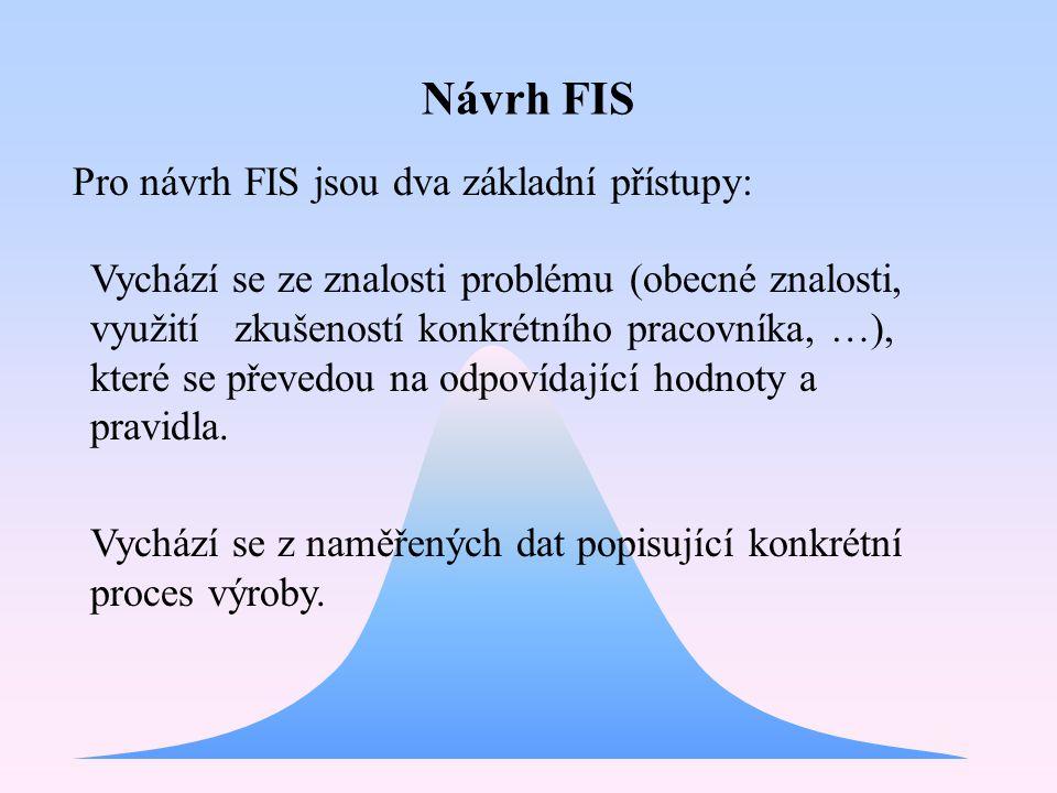 Pro návrh FIS jsou dva základní přístupy: Návrh FIS Vychází se ze znalosti problému (obecné znalosti, využití zkušeností konkrétního pracovníka, …), k