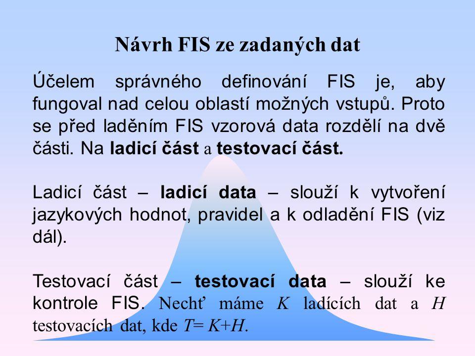 Účelem správného definování FIS je, aby fungoval nad celou oblastí možných vstupů. Proto se před laděním FIS vzorová data rozdělí na dvě části. Na lad