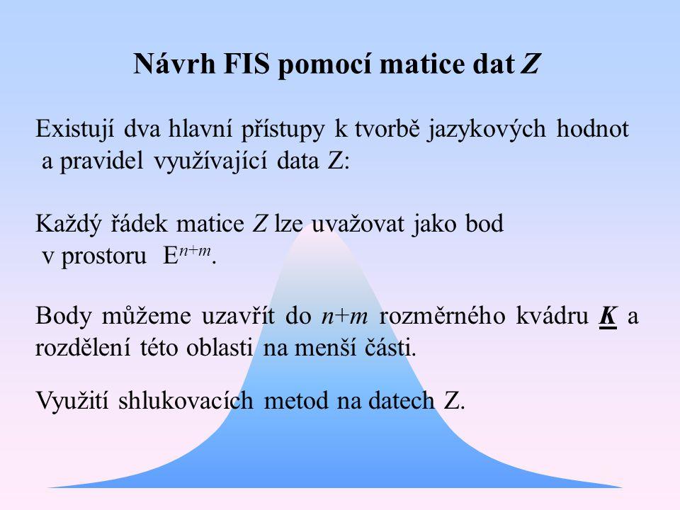 Existují dva hlavní přístupy k tvorbě jazykových hodnot a pravidel využívající data Z: Každý řádek matice Z lze uvažovat jako bod v prostoru E n+m. Ná