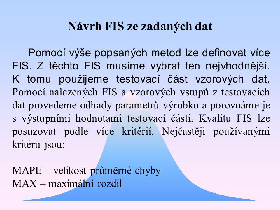 Pomocí výše popsaných metod lze definovat více FIS. Z těchto FIS musíme vybrat ten nejvhodnější. K tomu použijeme testovací část vzorových dat. Pomocí
