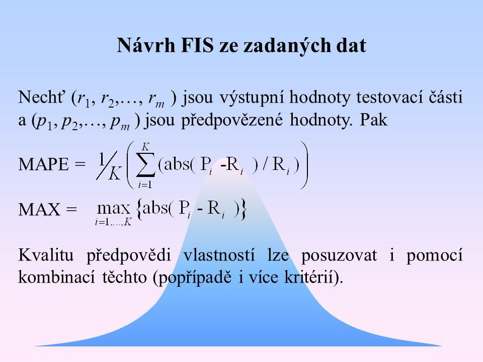 Nechť (r 1, r 2,…, r m ) jsou výstupní hodnoty testovací části a (p 1, p 2,…, p m ) jsou předpovězené hodnoty. Pak MAPE = MAX = Kvalitu předpovědi vla