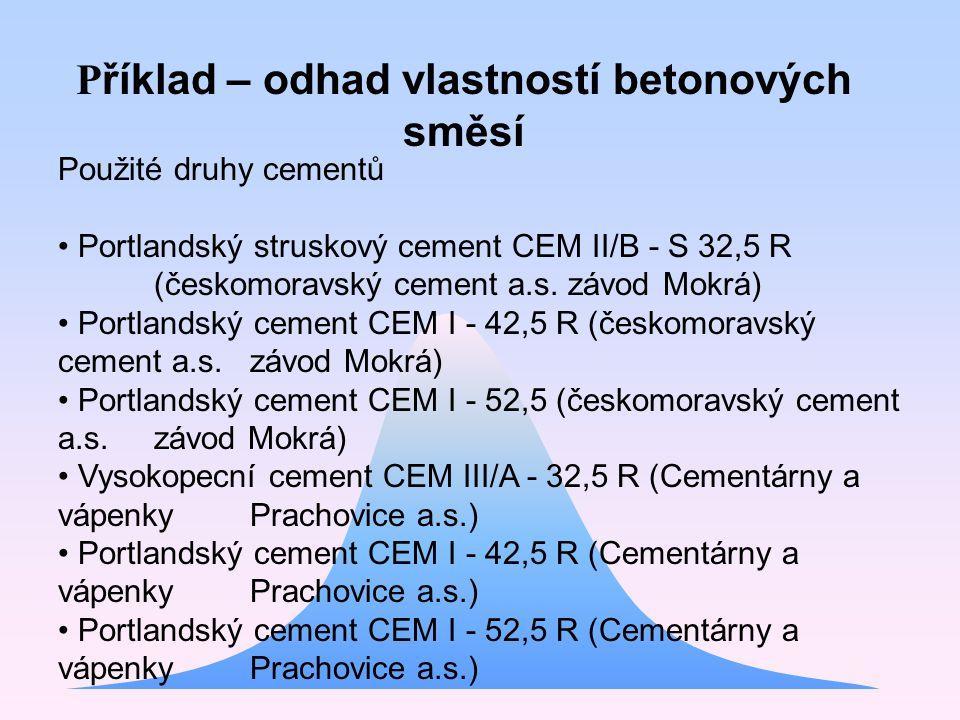 P říklad – odhad vlastností betonových směsí Použité druhy cementů • Portlandský struskový cement CEM II/B - S 32,5 R (českomoravský cement a.s. závod