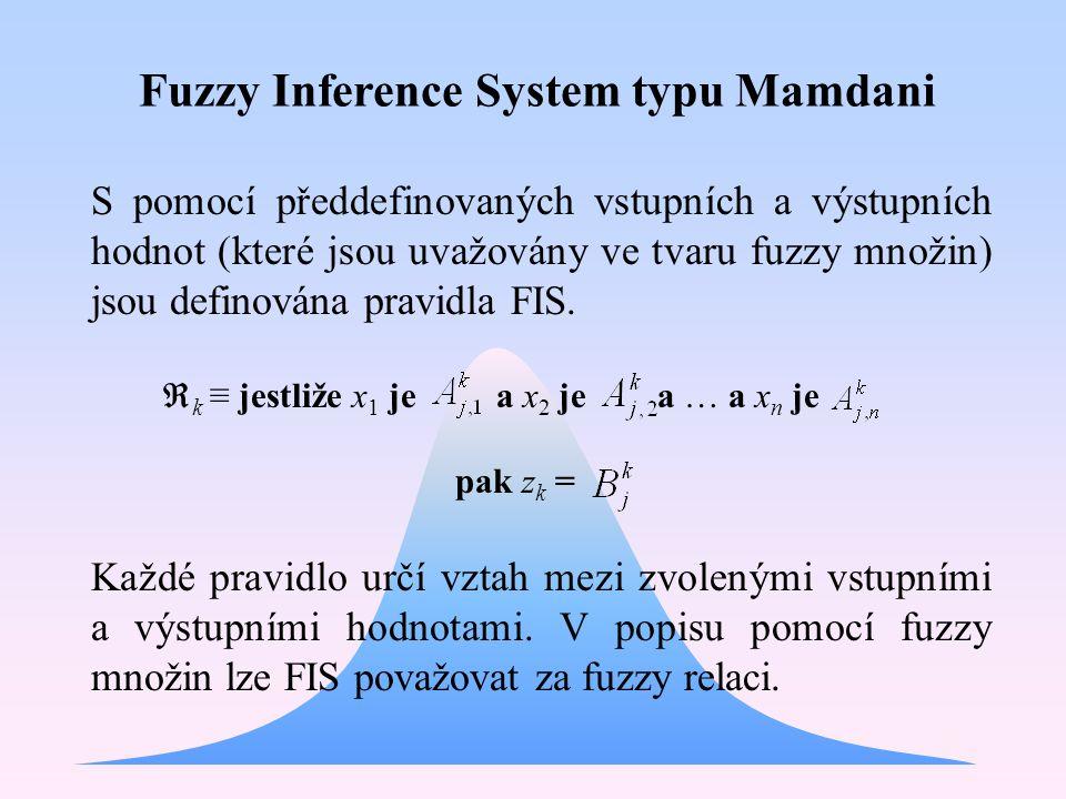 S pomocí předdefinovaných vstupních a výstupních hodnot (které jsou uvažovány ve tvaru fuzzy množin) jsou definována pravidla FIS.  k ≡ jestliže x 1