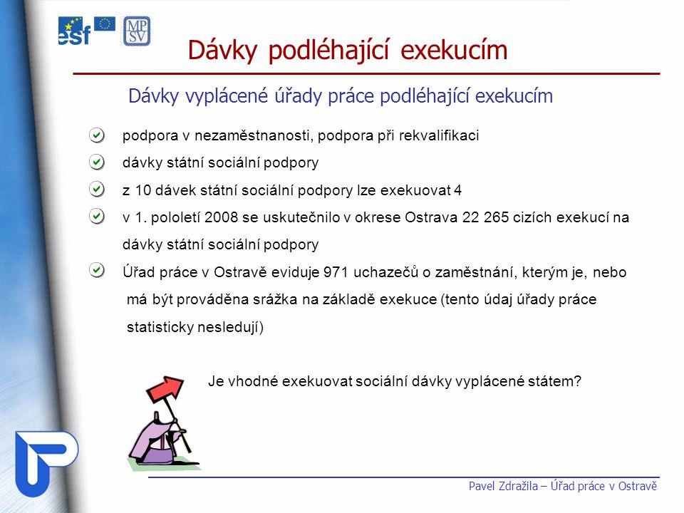 Dávky podléhající exekucím Pavel Zdražila – Úřad práce v Ostravě Dávky vyplácené úřady práce podléhající exekucím podpora v nezaměstnanosti, podpora p