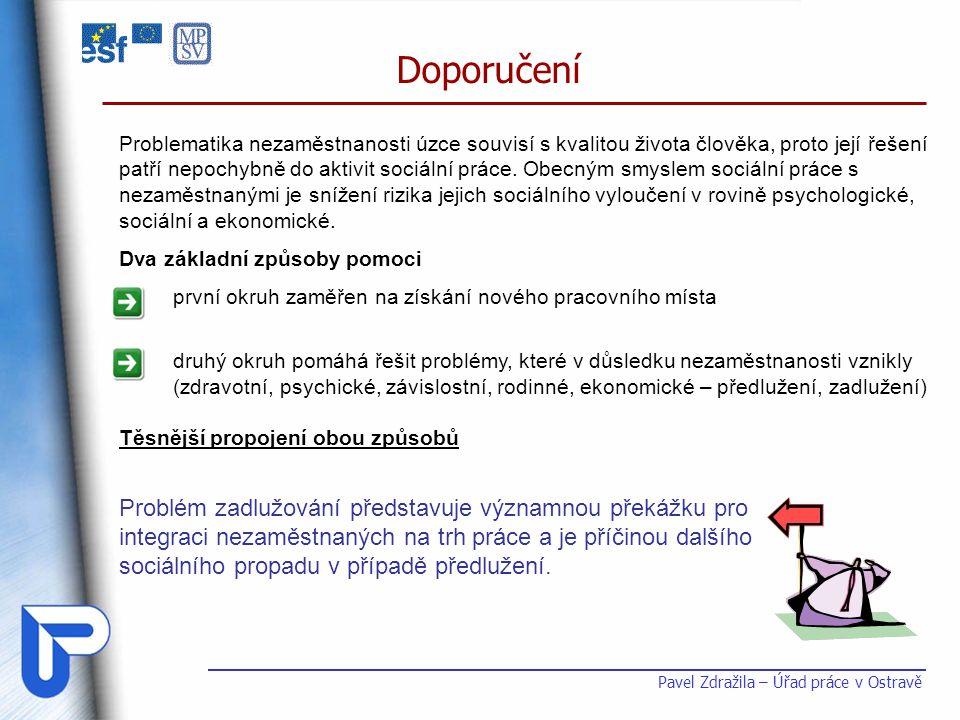 Doporučení Pavel Zdražila – Úřad práce v Ostravě Problematika nezaměstnanosti úzce souvisí s kvalitou života člověka, proto její řešení patří nepochyb
