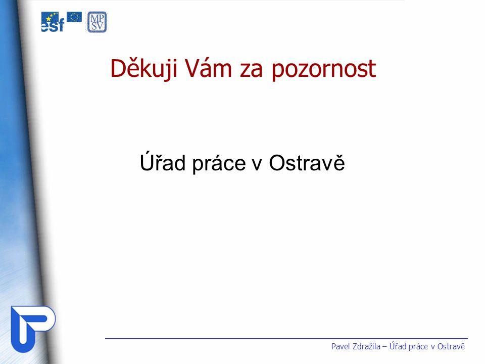 Děkuji Vám za pozornost Úřad práce v Ostravě Pavel Zdražila – Úřad práce v Ostravě
