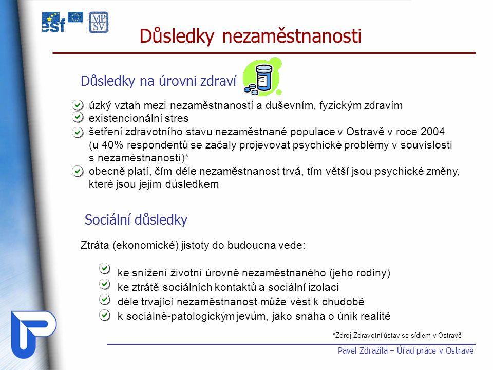 Důsledky nezaměstnanosti Pavel Zdražila – Úřad práce v Ostravě Důsledky na úrovni zdraví Sociální důsledky Ztráta (ekonomické) jistoty do budoucna ved