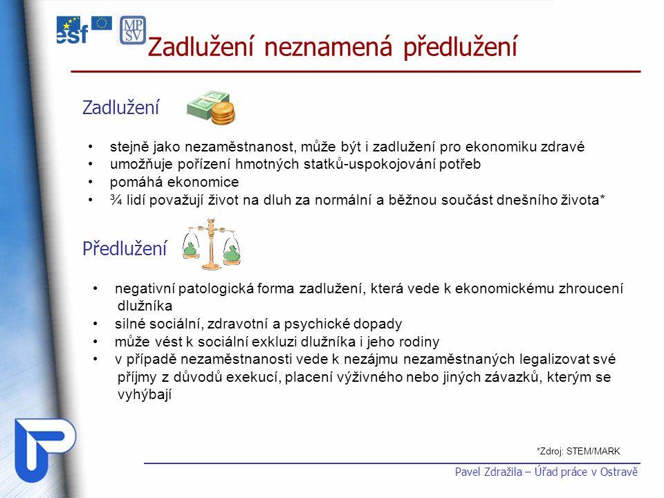 Zadlužení neznamená předlužení Pavel Zdražila – Úřad práce v Ostravě Zadlužení • stejně jako nezaměstnanost, může být i zadlužení pro ekonomiku zdravé