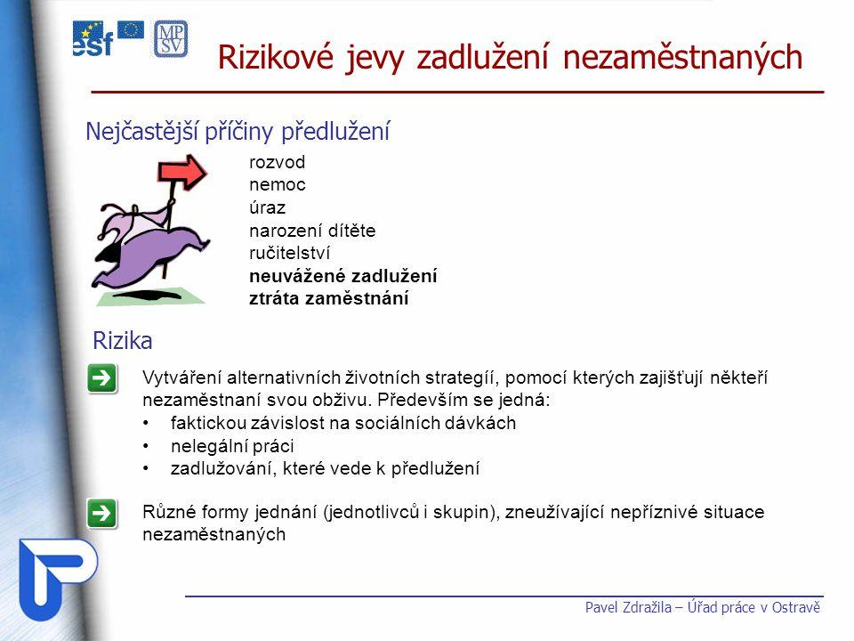 Pavel Zdražila – Úřad práce v Ostravě Rizikové jevy zadlužení nezaměstnaných Vytváření alternativních životních strategíí, pomocí kterých zajišťují ně
