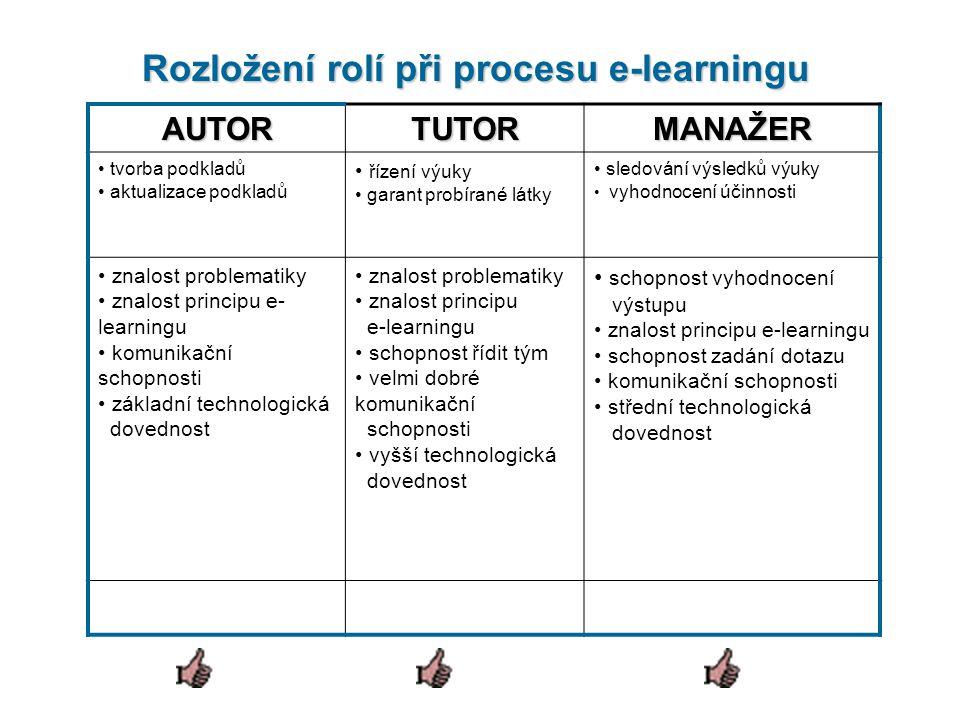 Rozložení rolí při procesu e-learningu AUTORTUTORMANAŽER • tvorba podkladů • aktualizace podkladů • řízení výuky • garant probírané látky • sledování