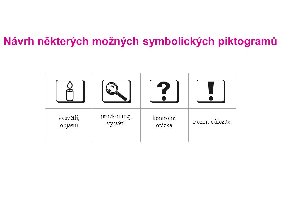 Návrh některých možných symbolických piktogramů vysvětli, objasni prozkoumej, vysvětli kontrolní otázka Pozor, důležité