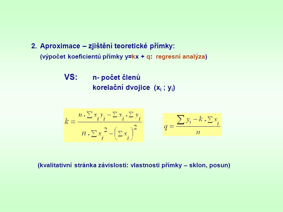 2.Aproximace – zjištění teoretické přímky: (výpočet koeficientů přímky y=kx + q: regresní analýza) VS: n- počet členů korelační dvojice (x i ; y i ) (