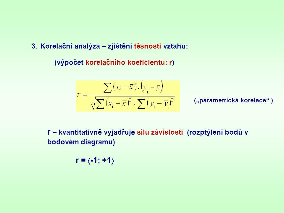 3.Korelační analýza – zjištění těsnosti vztahu: (výpočet korelačního koeficientu: r) r – kvantitativně vyjadřuje sílu závislosti (rozptýlení bodů v bo