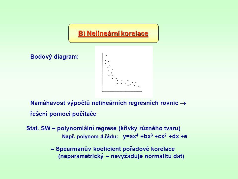 B) Nelineární korelace Bodový diagram: Stat. SW – polynomiální regrese (křivky různého tvaru) Např. polynom 4.řádu: y=ax 4 +bx 3 +cx 2 +dx +e Namáhavo