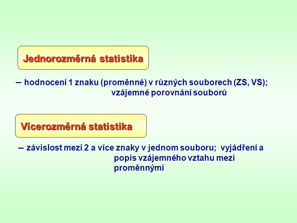 – hodnocení 1 znaku (proměnné) v různých souborech (ZS, VS); vzájemné porovnání souborů Vícerozměrná statistika Jednorozměrná statistika – závislost m