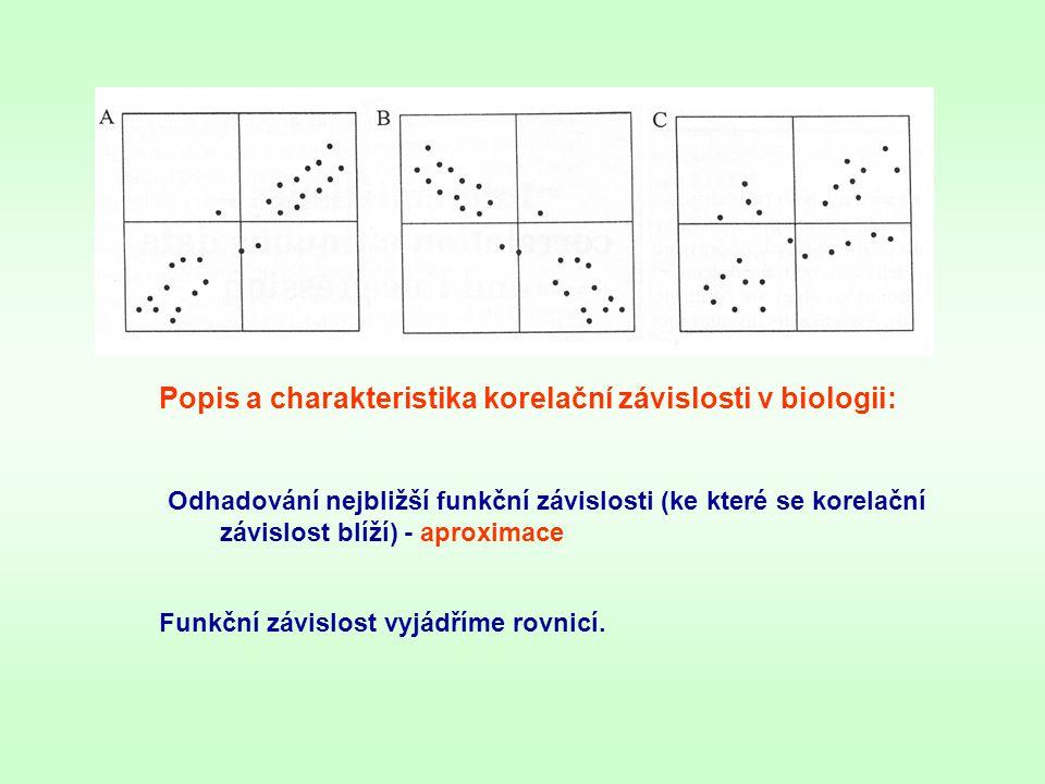 Popis a charakteristika korelační závislosti v biologii: Funkční závislost vyjádříme rovnicí. Odhadování nejbližší funkční závislosti (ke které se kor