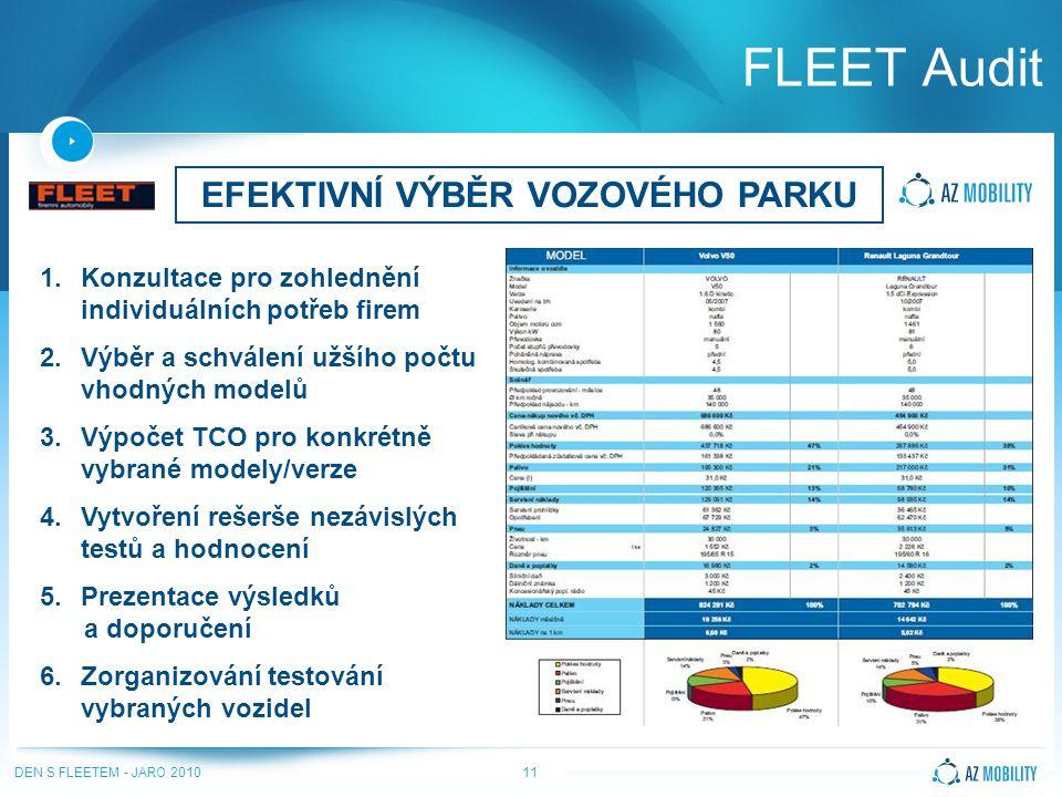 DEN S FLEETEM - JARO 201011 FLEET Audit EFEKTIVNÍ VÝBĚR VOZOVÉHO PARKU 1.Konzultace pro zohlednění individuálních potřeb firem 2.Výběr a schválení užšího počtu vhodných modelů 3.Výpočet TCO pro konkrétně vybrané modely/verze 4.Vytvoření rešerše nezávislých testů a hodnocení 5.Prezentace výsledků a doporučení 6.Zorganizování testování vybraných vozidel