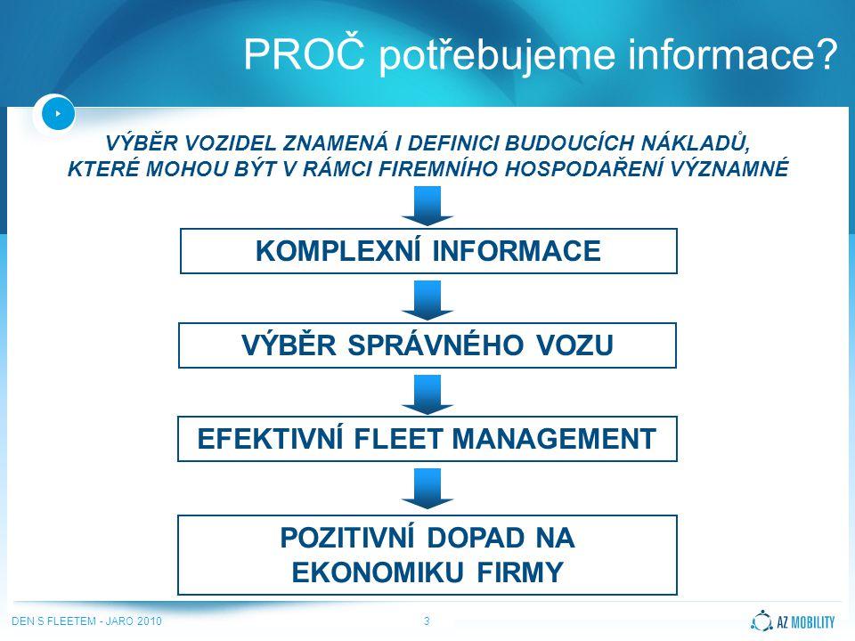 DEN S FLEETEM - JARO 20103 PROČ potřebujeme informace.