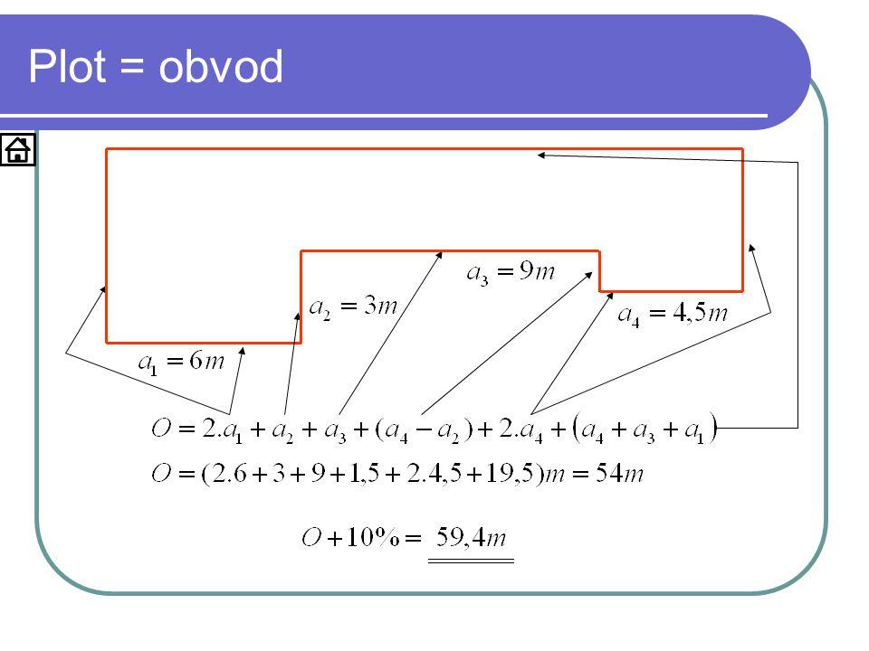 Plot = obvod