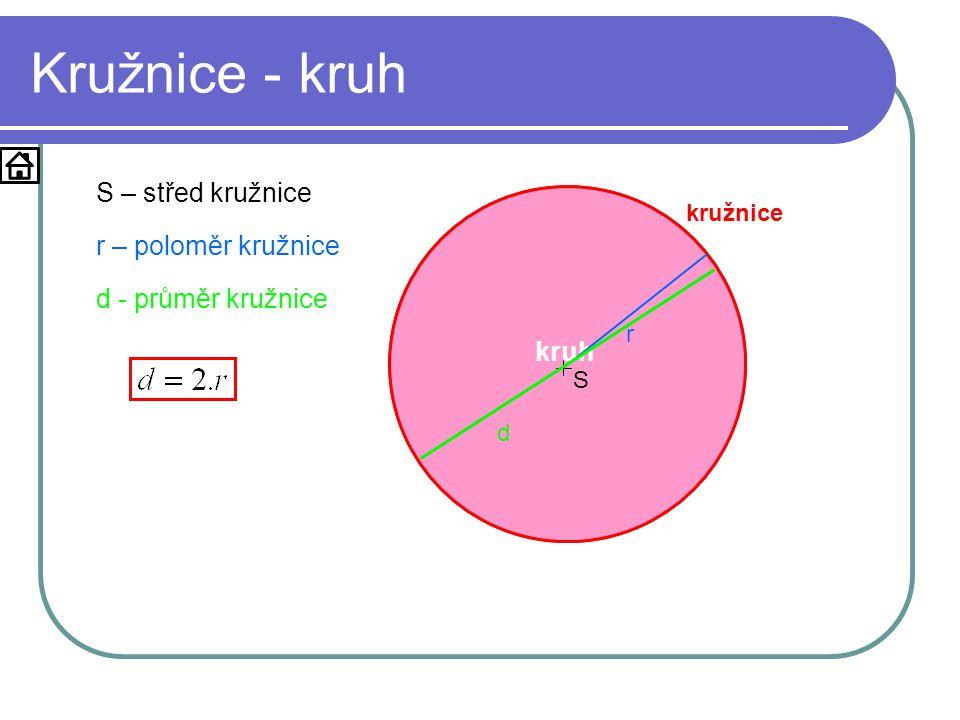 Kružnice - kruh kružnice kruh S S – střed kružnice r r – poloměr kružnice d d - průměr kružnice