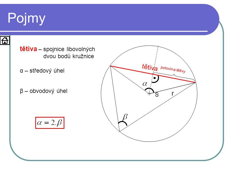 Pojmy tětiva tětiva – spojnice libovolných dvou bodů kružnice S r polovina tětivy α – středový úhel β – obvodový úhel