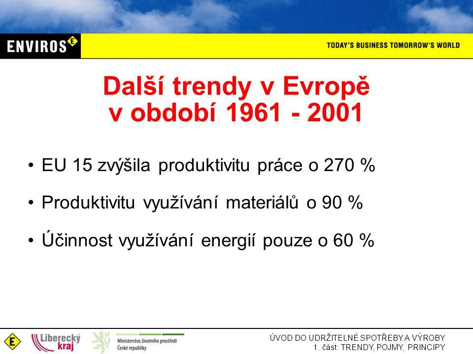 ÚVOD DO UDRŽITELNÉ SPOTŘEBY A VÝROBY 1. část: TRENDY, POJMY, PRINCIPY Další trendy v Evropě v období 1961 - 2001 •EU 15 zvýšila produktivitu práce o 2