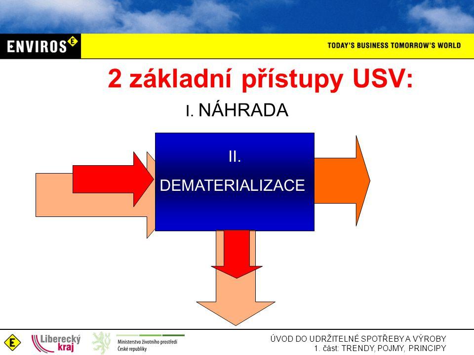 ÚVOD DO UDRŽITELNÉ SPOTŘEBY A VÝROBY 1. část: TRENDY, POJMY, PRINCIPY 2 základní přístupy USV: I. NÁHRADA II. DEMATERIALIZACE