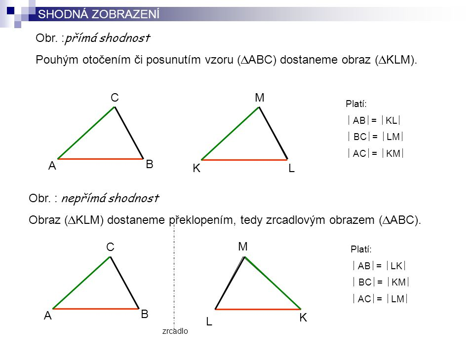 Typy shodných zobrazení:  Středová souměrnost  Osová souměrnost  Posunutí  Otočení SHODNÁ ZOBRAZENÍ