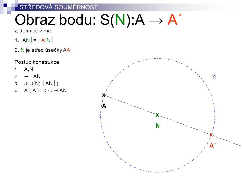 Obraz bodu: S(N):A → A´ Postup konstrukce: 1. A,N 2. ⇥ AN 3. n; n(N;  AN  ) 4. A´; A´  n  ⇥ AN x A´ xAxA xNxN Z definice víme: 1.  AN  =  A´N 