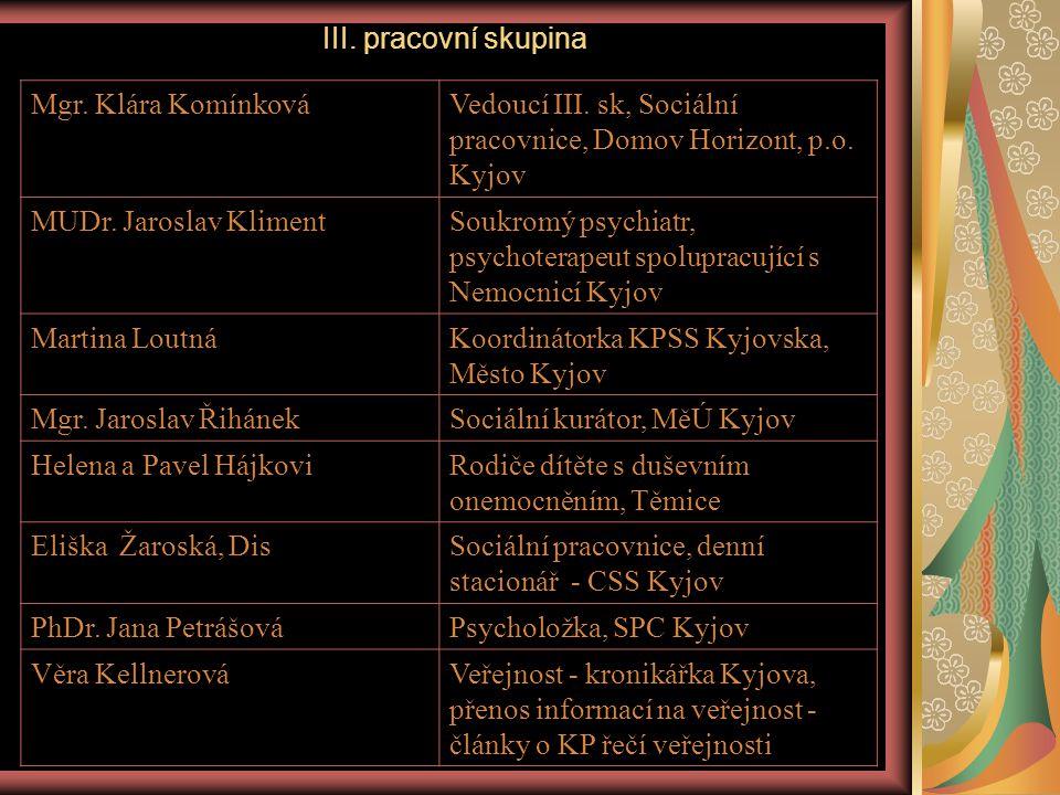 III. pracovní skupina Mgr. Klára KomínkováVedoucí III. sk, Sociální pracovnice, Domov Horizont, p.o. Kyjov MUDr. Jaroslav KlimentSoukromý psychiatr, p