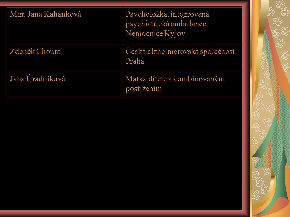 Zpracovatelský tým pro plán Martina Loutná Koordinátorka KPSS Kyjovska, Město Kyjov Jan Hoférek, DiS.