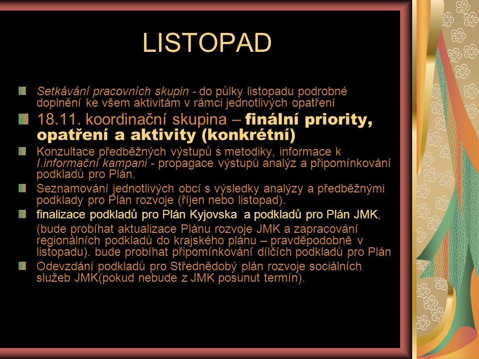 LISTOPAD Setkávání pracovních skupin - do půlky listopadu podrobné doplnění ke všem aktivitám v rámci jednotlivých opatření 18.11. koordinační skupina