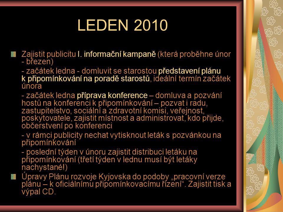 metodické vedení - konzultace k přípravě připomínkovacího řízení s Monikou Galko (KPSS Brno) Zadání Interaktivní webové databáze a aktualizovat, navrhnout druhou verzi Adresáře organizací pomáhajících občanům Kyjovska příprava připomínkovacího řízení v rámci pokračování I.