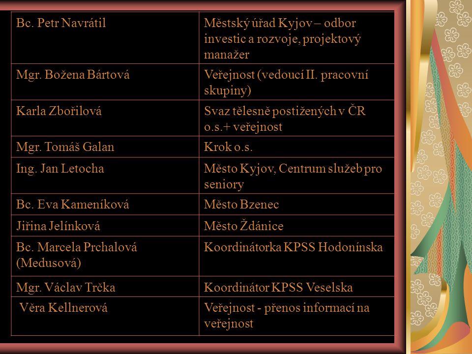 I.pracovní skupina Mgr.Tomáš GalanKrok o.s., vedoucí I.