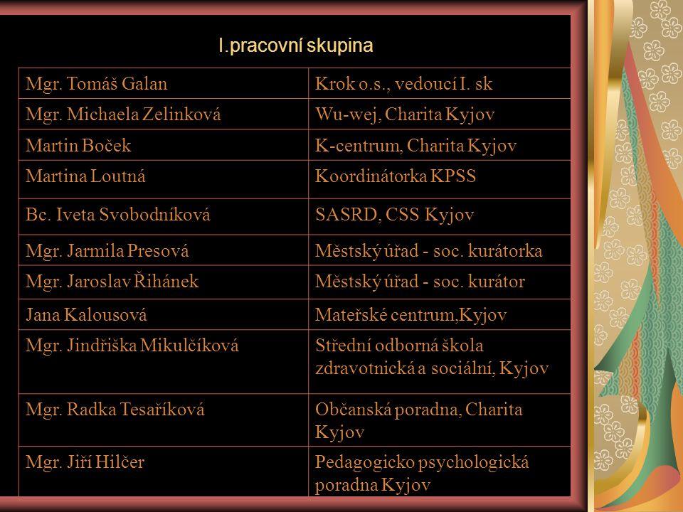 Bohuslava ŠibalováZdravotní pracovnice Nemocnice Kyjov - psychiatr.