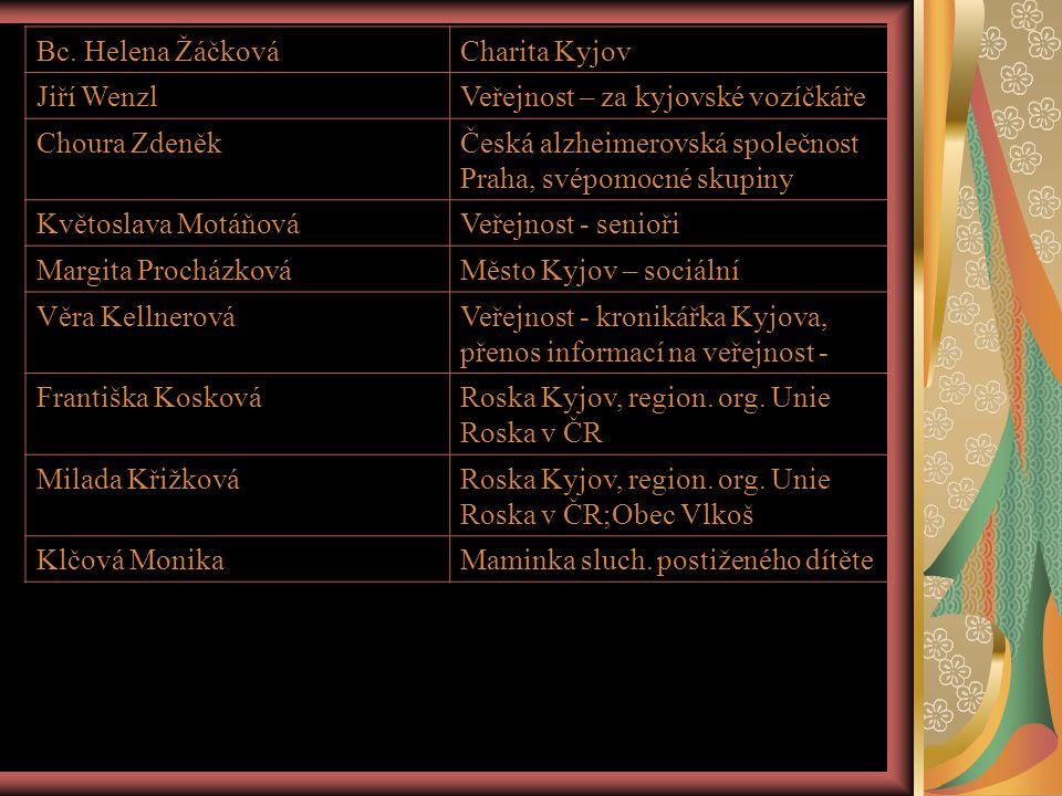 Iva Jungová (Nepravidelný host a odborník) Speciálně pedagogické centrum, MŠ, ZŠ - Kyjov Boršov, školní ul.