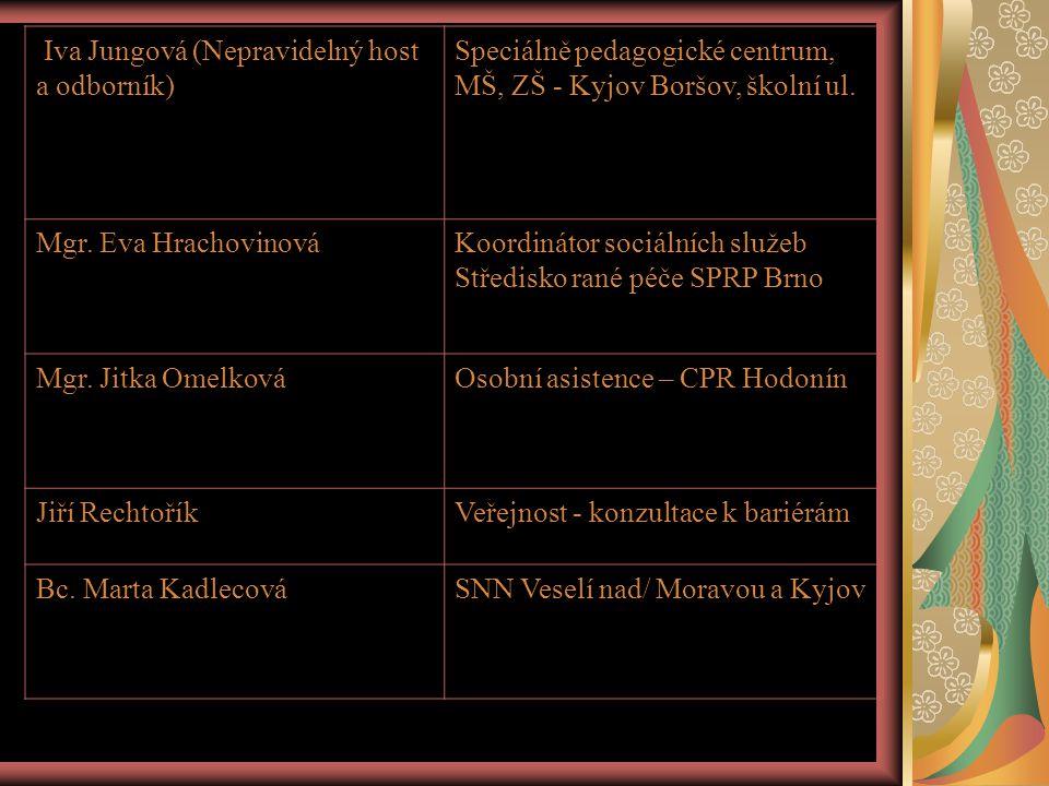 III.pracovní skupina Mgr. Klára KomínkováVedoucí III.
