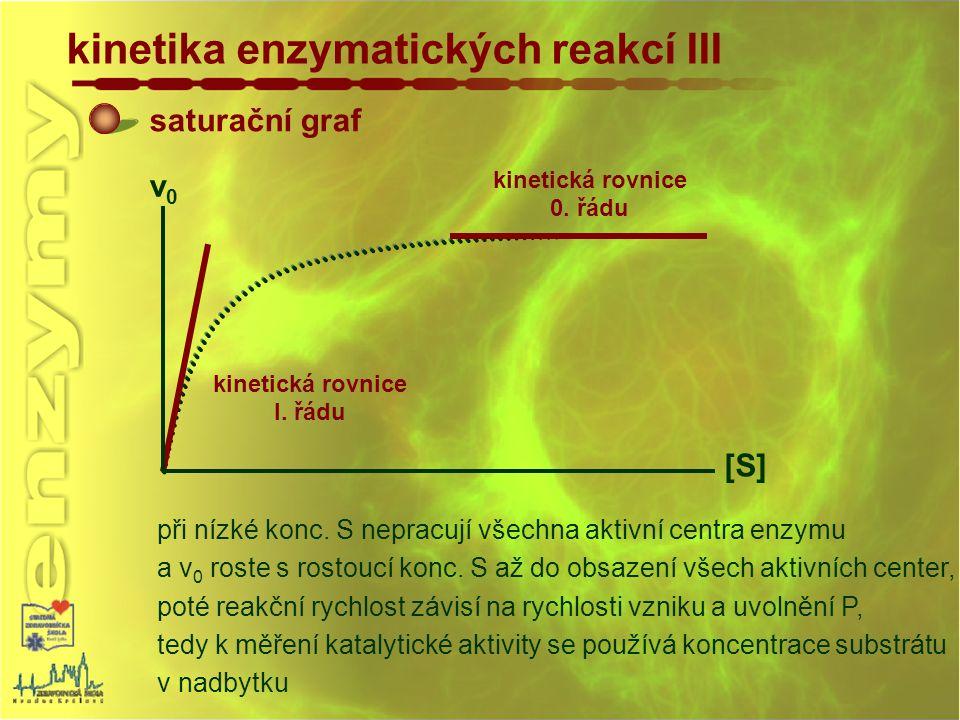 kinetická rovnice I. řádu saturační graf v0v0 [S] při nízké konc. S nepracují všechna aktivní centra enzymu a v 0 roste s rostoucí konc. S až do obsaz