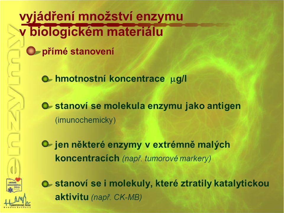 vyjádření množství enzymu v biologickém materiálu přímé stanovení hmotnostní koncentrace  g/l stanoví se molekula enzymu jako antigen (imunochemicky)