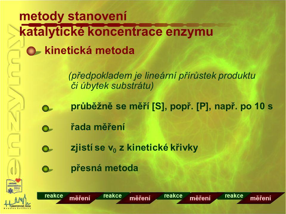 metody stanovení katalytické koncentrace enzymu kinetická metoda (předpokladem je lineární přírůstek produktu či úbytek substrátu) průběžně se měří [S