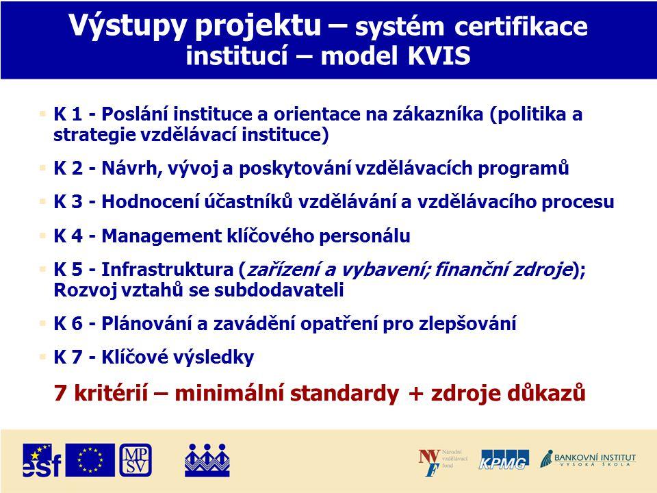 Výstupy projektu – systém certifikace institucí – model KVIS  K 1 - Poslání instituce a orientace na zákazníka (politika a strategie vzdělávací instituce)  K 2 - Návrh, vývoj a poskytování vzdělávacích programů  K 3 - Hodnocení účastníků vzdělávání a vzdělávacího procesu  K 4 - Management klíčového personálu  K 5 - Infrastruktura (zařízení a vybavení; finanční zdroje); Rozvoj vztahů se subdodavateli  K 6 - Plánování a zavádění opatření pro zlepšování  K 7 - Klíčové výsledky 7 kritérií – minimální standardy + zdroje důkazů