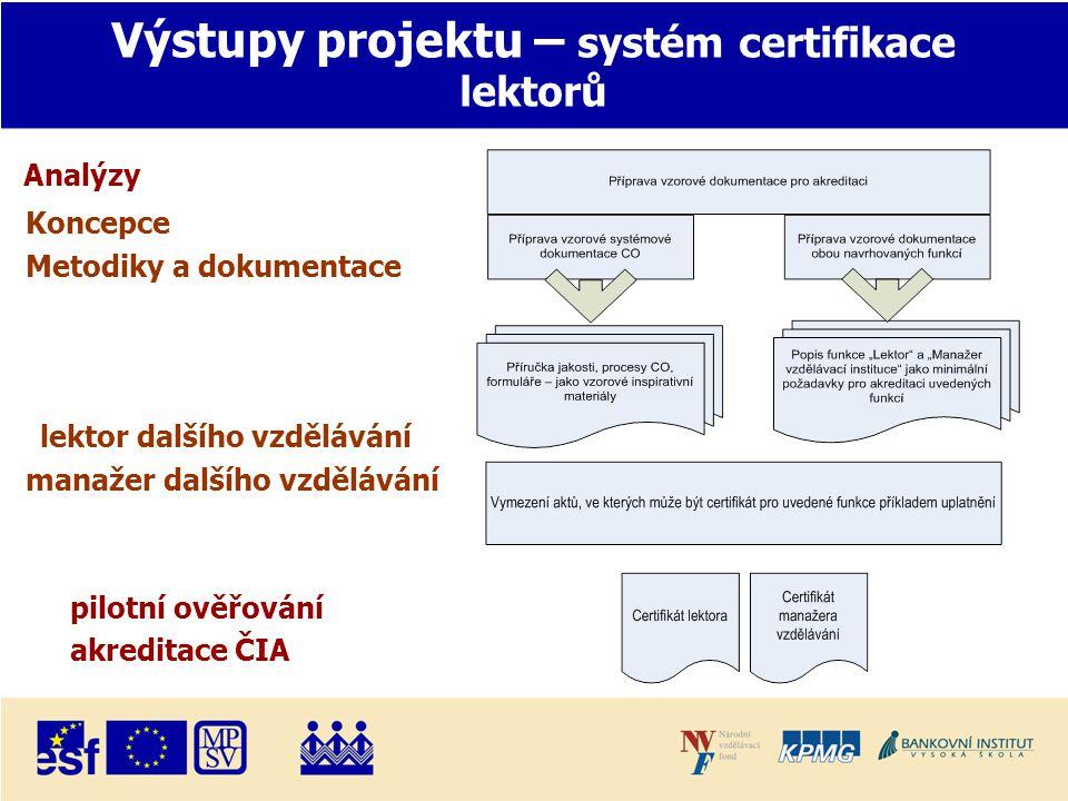 Výstupy projektu – systém certifikace lektorů Analýzy Koncepce Metodiky a dokumentace lektor dalšího vzdělávání manažer dalšího vzdělávání pilotní ověřování akreditace ČIA