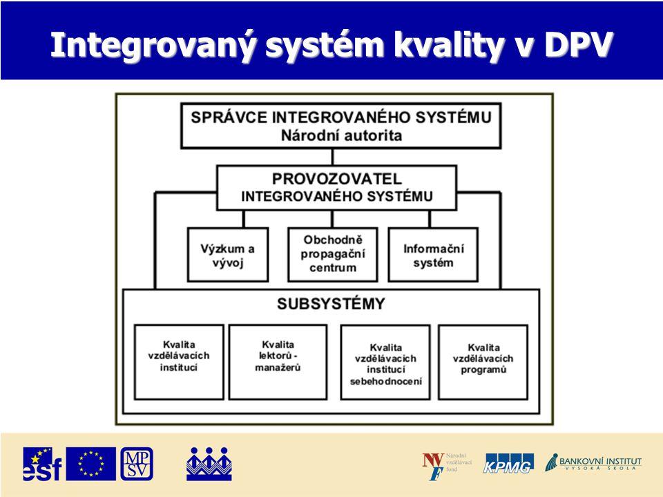 Integrovaný systém kvality v DPV