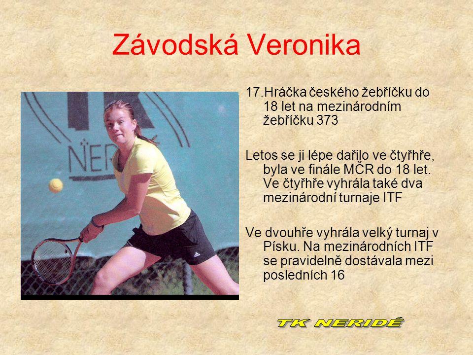 Závodská Veronika 17.Hráčka českého žebříčku do 18 let na mezinárodním žebříčku 373 Letos se ji lépe dařilo ve čtyřhře, byla ve finále MČR do 18 let.