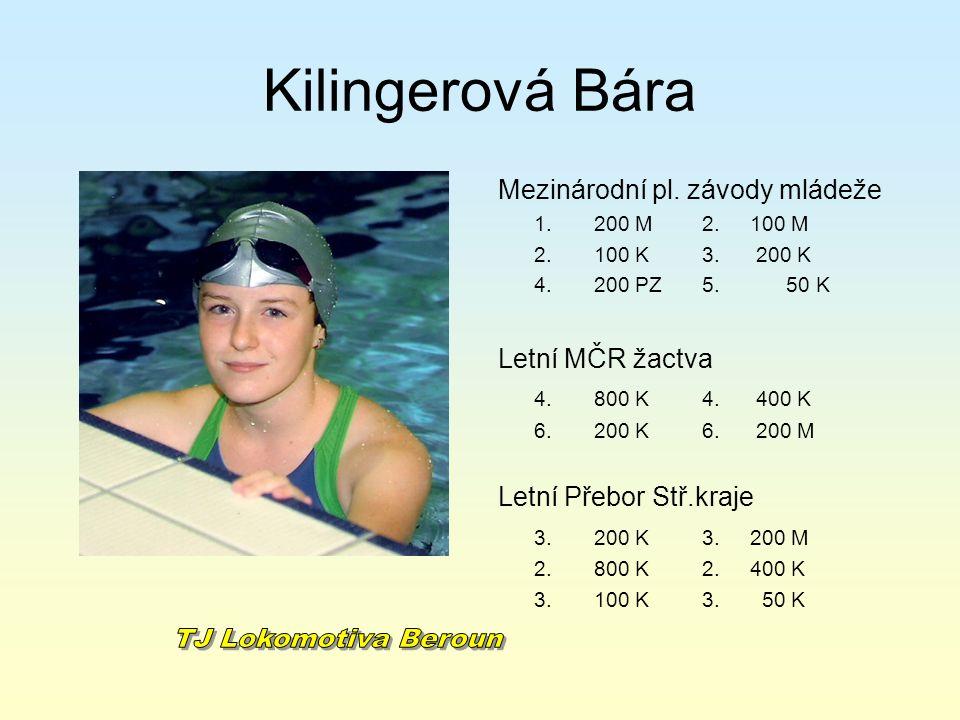 Kilingerová Bára Mezinárodní pl. závody mládeže 1.200 M 2. 100 M 2.100 K 3. 200 K 4.200 PZ 5.50 K Letní MČR žactva 4.800 K 4. 400 K 6.200 K 6. 200 M L