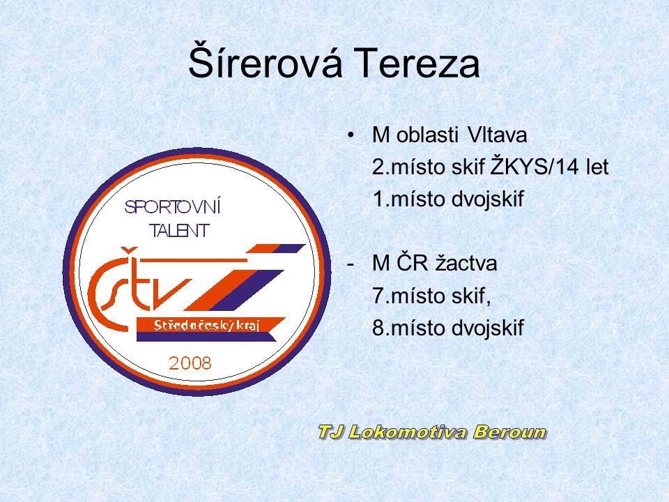 Kresslová Eliška •M oblasti Vltava 1.místo skif ŽCYS/13.let 1.místo dvojskif -M ČR žactva 4.místo skif 8.místo dvojskif